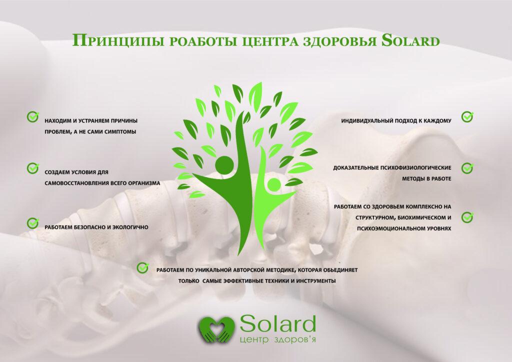 Центр здоров'я Solard - Принципы работы - 1