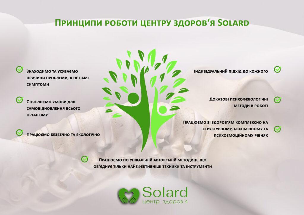 Центр здоров'я Solard - Принципи роботи - 1
